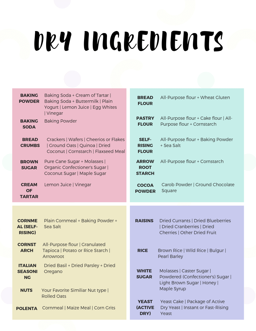 Ingredient Hacks